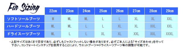 フィン サイズ表